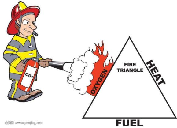 消防设施一级资质转让流程
